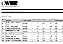 MINES ParisTech au 167 <sup>e</sup> rang mondial